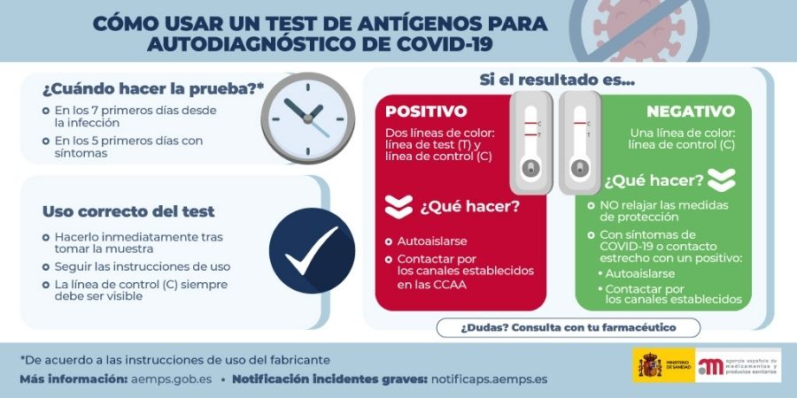Cómo realizar el test de antígenos